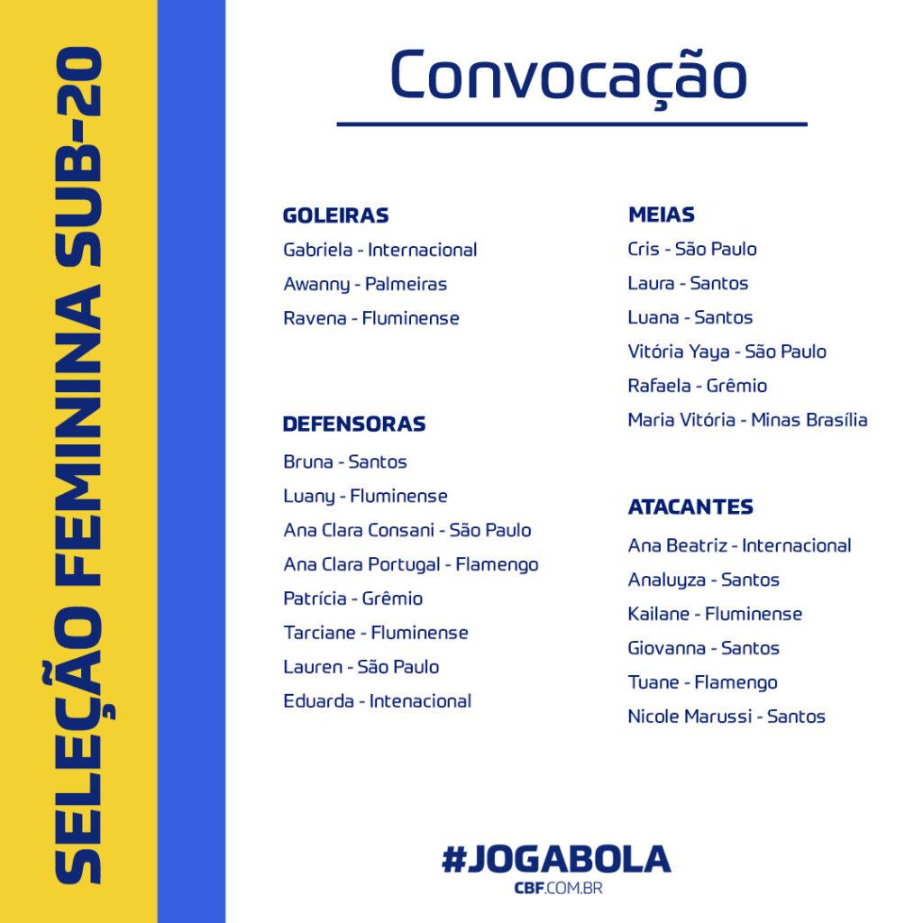 Brasil Lista Futbolistas Convocadas