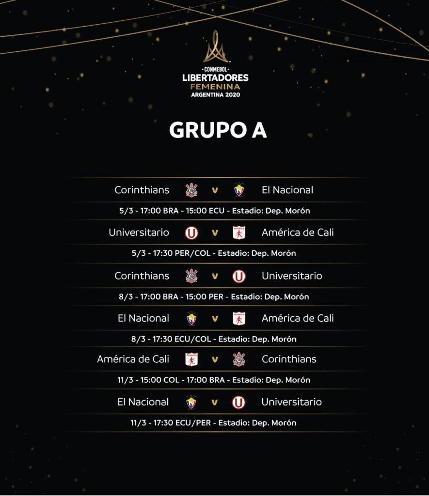 Copa Libertadores Femenina 2020: Fixture Grupo A