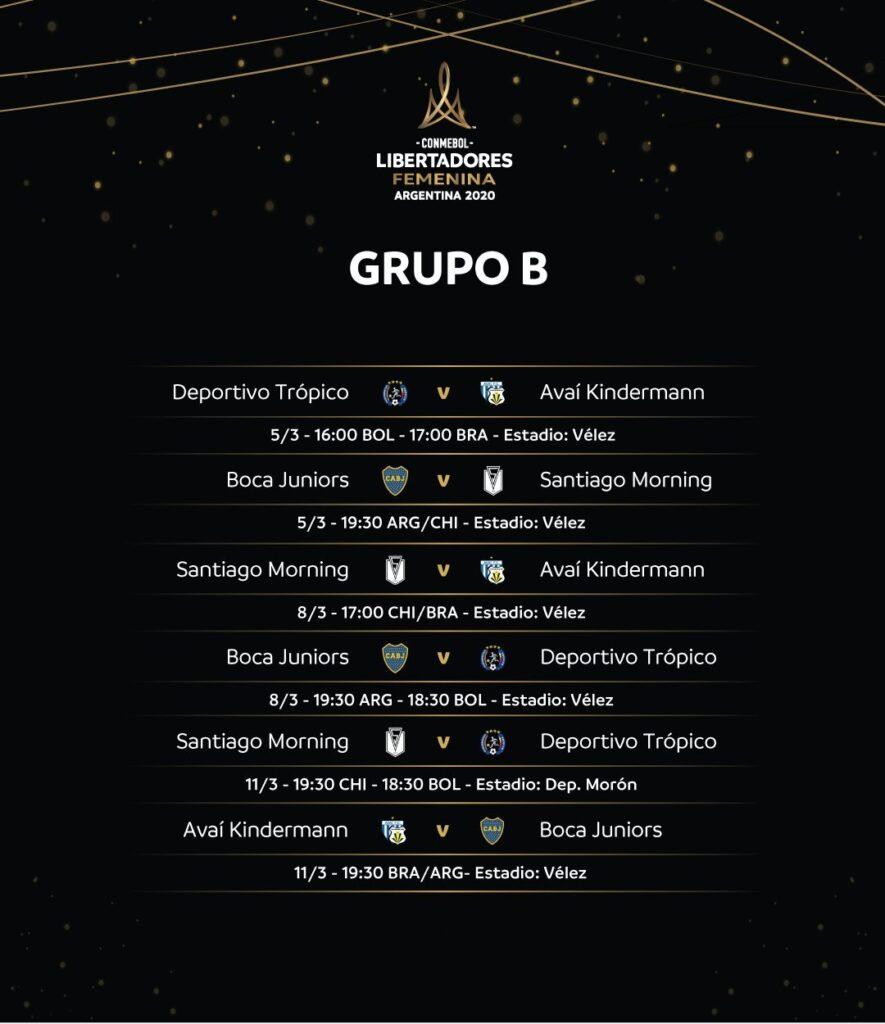 Copa Libertadores Femenina 2020: Fixture Grupo B