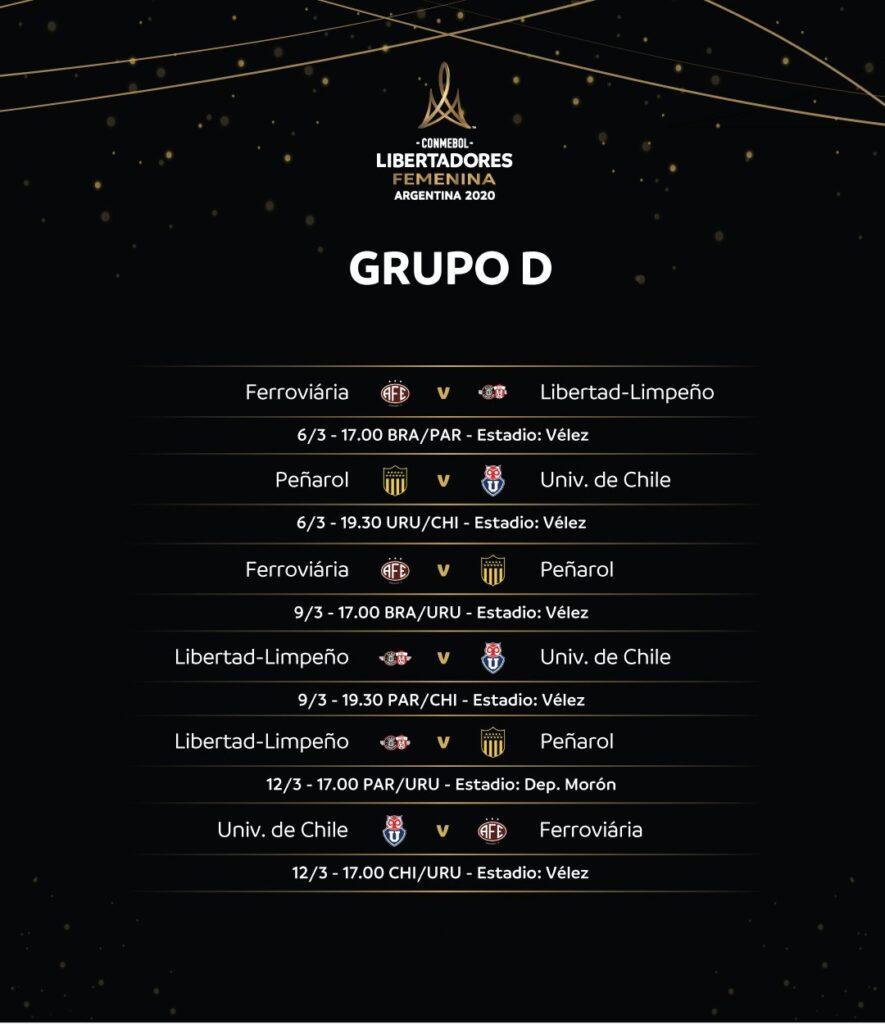 Copa Libertadores Femenina 2020: Fixture Grupo D
