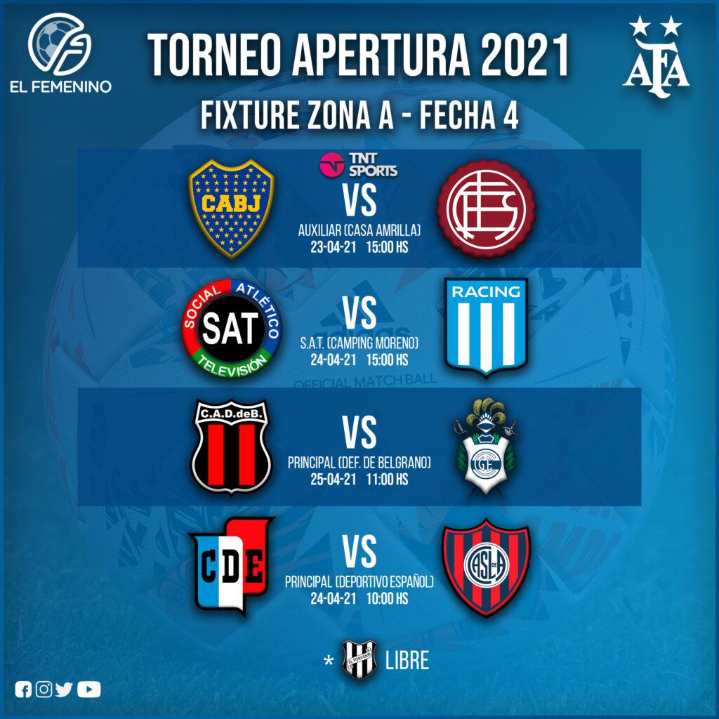 Torneo Apertura Femenino 2021 - Fecha 4 - Los partidos de la zona A.