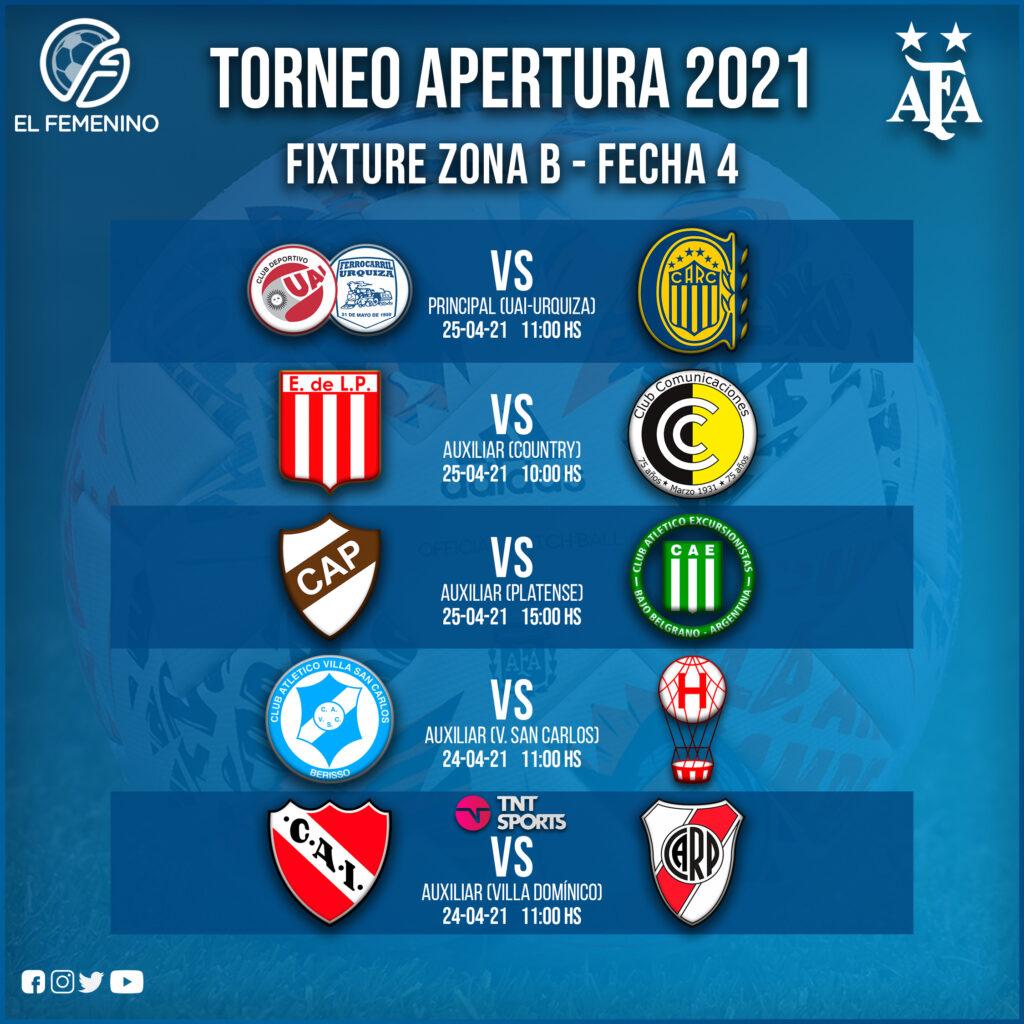 Torneo Apertura Femenino 2021 - Fecha 4 - Los partidos de la zona B.