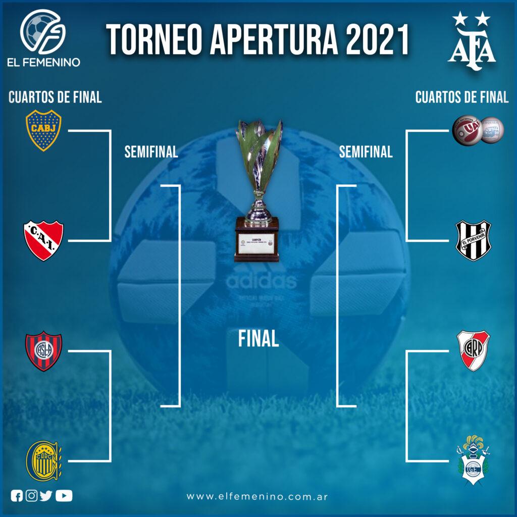 Cuartos de Final - Torneo Apertura Femenino 2021