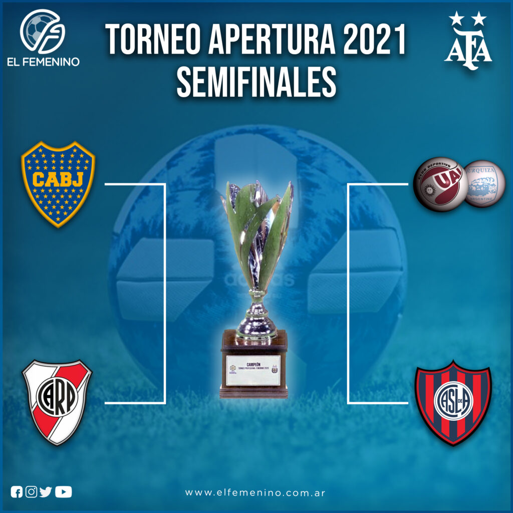 Torneo Apertura Femenino 2021 - Semifinales