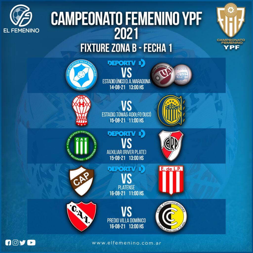 Campeonato Femenino YPF - Fecha 1 - Zona B